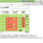 シーケンサーの動作 入出力と入出力カードの選定 2-2-1