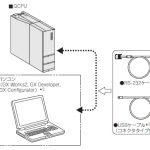 三菱Qシーケンサとパソコンをつなぐ通信ケーブル