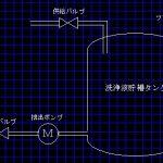 洗浄液貯槽タンクシステムのラダープログラム作成