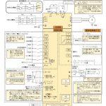 三菱インバータ 基本仕様と設計資料