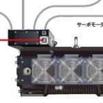 ラインアップ拡充!超大容量サーボモータ 400V仕様110~220kW (第284号)