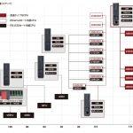 Qシリーズ入出力ユニット 仕様、端子台、接続図