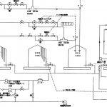 制御盤とラダーソフト設計資料 温水センター設備