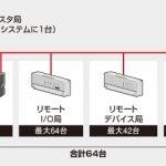 CC-Link/CC-Link IEセミナー開催 (第259号)